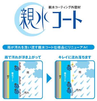 ウォールラインを親水コート仕様品にリニューアル。